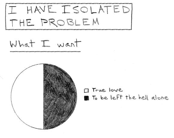I Have Isolated the Problem