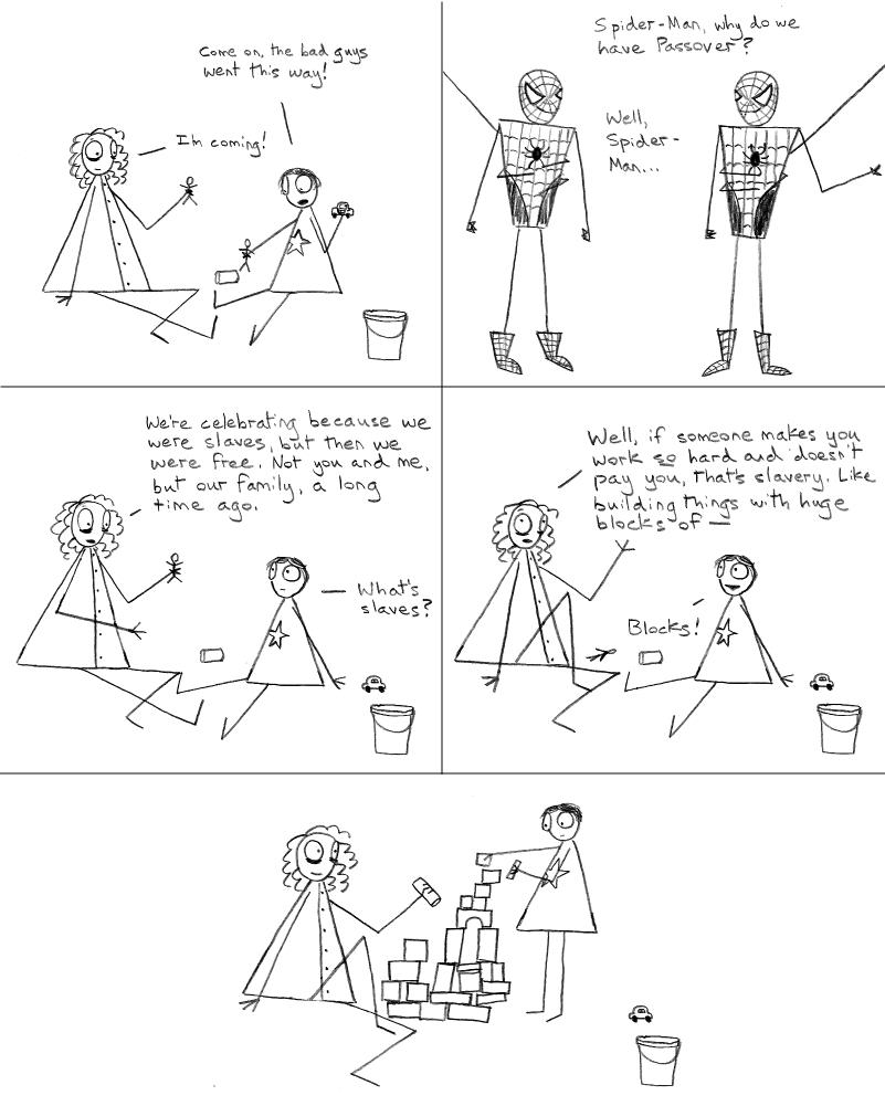 Spider-Man Explains Passover
